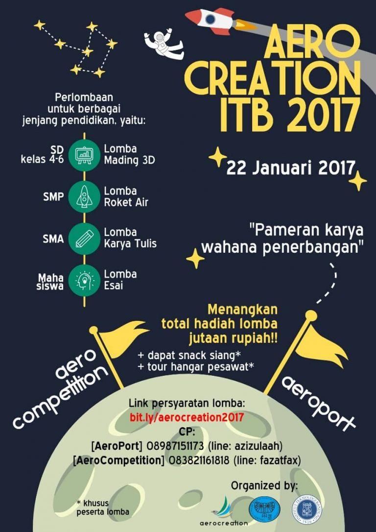 Aerocreation Institut Teknologi Bandung, 22 Januari 2017
