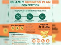 Islamic Business Plan Competition 2017 - Universitas Internasional Semen Indonesia (UISI)