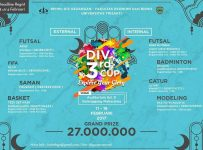 D4 CUP Explore Your Glory - Universitas Trisakti, 11 - 18 Februari 20171