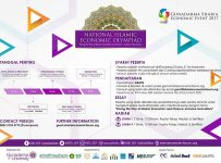GSENT 2017 : National Islamic Economic Olympiad - Gunadarma University