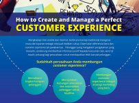 How to Create & Manage a Perfect Customer Experience - JS Luwansa Hotel Jakarta, 29 Maret 2017