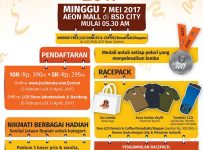 J.CO Run - AEON Mall BSD City, 7 Mei 2017