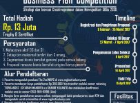 The 2nd National Business Plan Competition - Universitas Muhammadiyah Yogyakarta, 14 - 15 April 2017