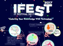 "IFEST ""Coloring Your Knowledge with Technology"" - UHAMKA, 2 - 8 April 2017"