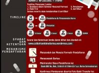 COLLUTRIUM : Essay Competition 2017 - FMIPA UNS