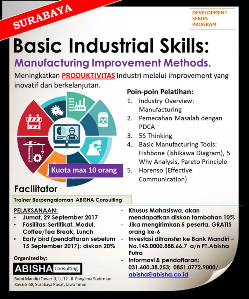 Basic Industrial Skills : Manufacturing Improvement Methods - Ibis Styles Jemursari Surabaya, 29 Sep 2017