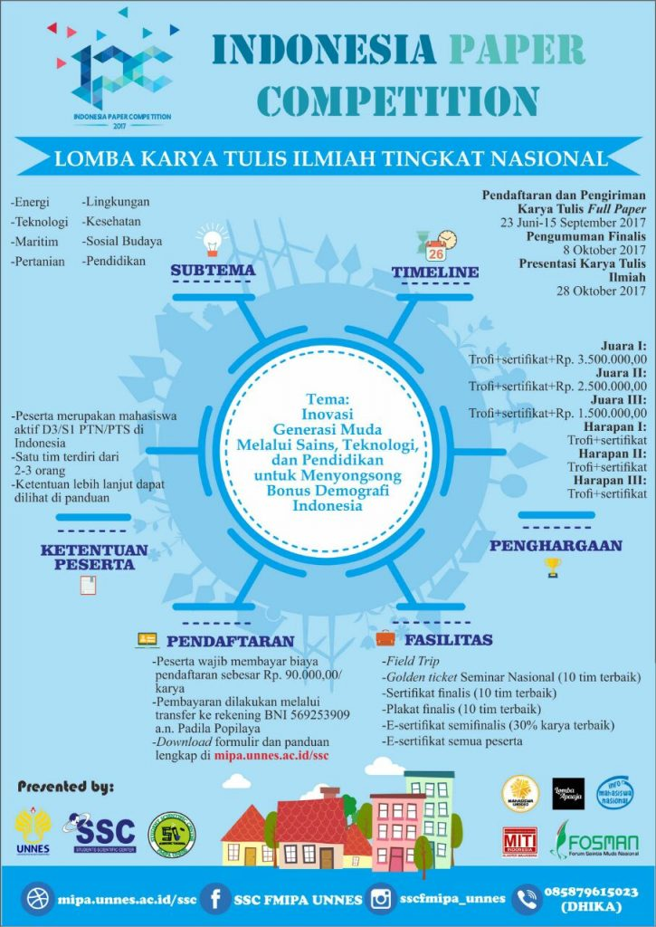 LKTI Indonesia Paper Competition 2017 - FMIPA UNNES