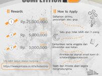 Priceza Young Entrepreneur Competition 2018