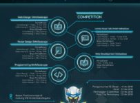 Informatic Festival and Competition (INVENTION) - Universitas Udayana, 11 Mei 2018