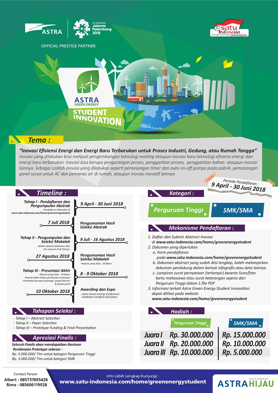 Astra Green Energy Student Innovation, Periode s/d 30 Juni 2018