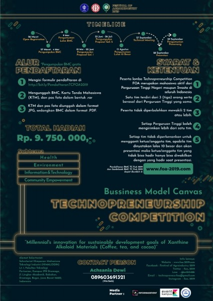 Bussiness Model Canvas Technopreneurship Competition Festival of Agroindustry – IPB, 26 Mei – 29 Sep 2019